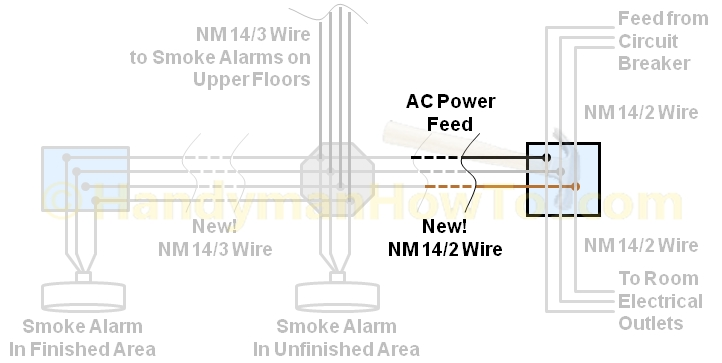 How To Install A Hardwired Smoke Alarm - Ac Power And Alarm Wiring in Mains Powered Smoke Alarm Wiring Diagram