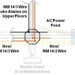 How To Install A Hardwired Smoke Alarm - Ac Power And Alarm Wiring regarding Mains Powered Smoke Alarm Wiring Diagram