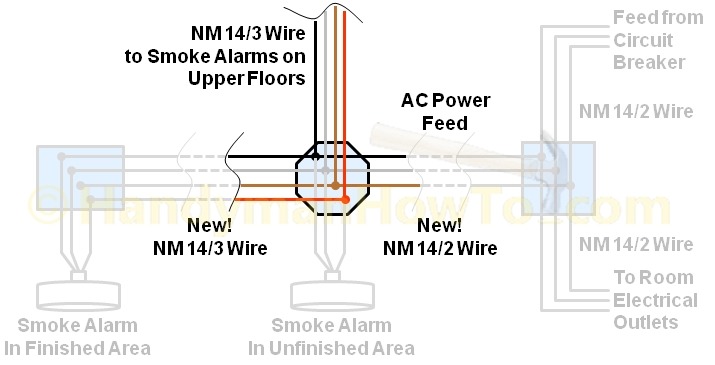 Mains Powered Smoke Alarm Wiring Diagram Fuse Box And