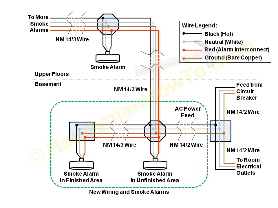 How To Install A Hardwired Smoke Alarm - Ac Power And Alarm Wiring throughout Mains Powered Smoke Alarm Wiring Diagram