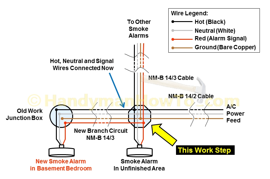 How To Wire A Junction Box Diagram