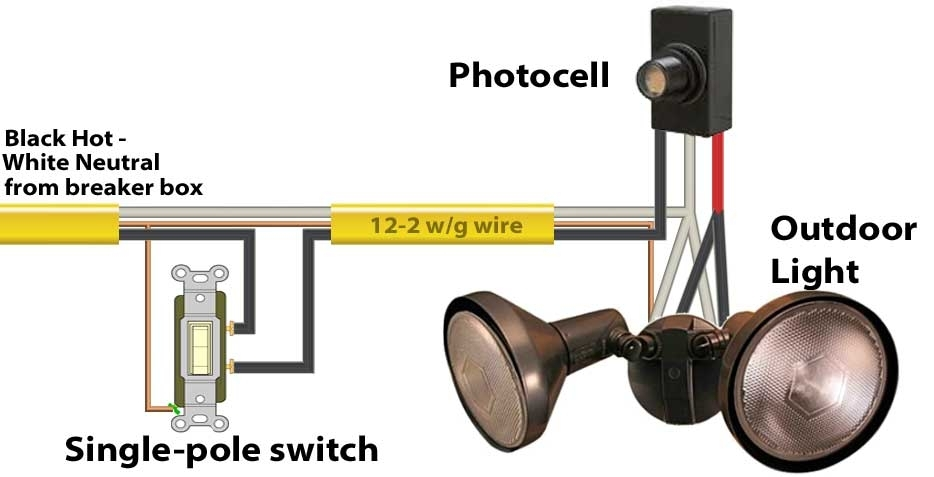 How To Install And Troubleshoot Photo Eye throughout 240 Volt Light Wiring Diagram