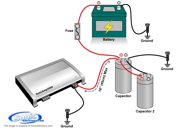 How To Install Car Audio Capacitors | Learning Center | Sonic pertaining to How To Wire Two Amps Together Diagram