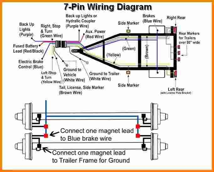 Nissan Frontier Brake Controller >> 7 Wire Trailer Wiring Diagram | Fuse Box And Wiring Diagram