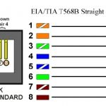 How To Make A Cat6 Patch Cable | Warehouse Cables intended for Cat6 Patch Cable Wiring Diagram
