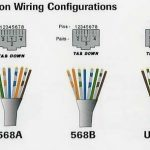 How To Make A Category 5 / Cat 5E Patch Cable – Readingrat in Cat 5 Wire Diagram