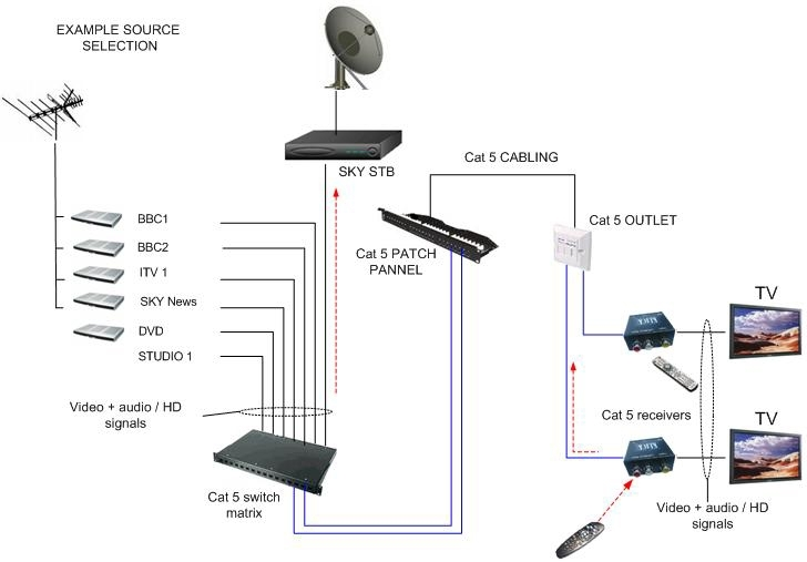 cat5 b wiring diagram