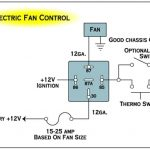 How To Properly Install An Electric Fan – Readingrat regarding Electric Fan Relay Wiring Diagram