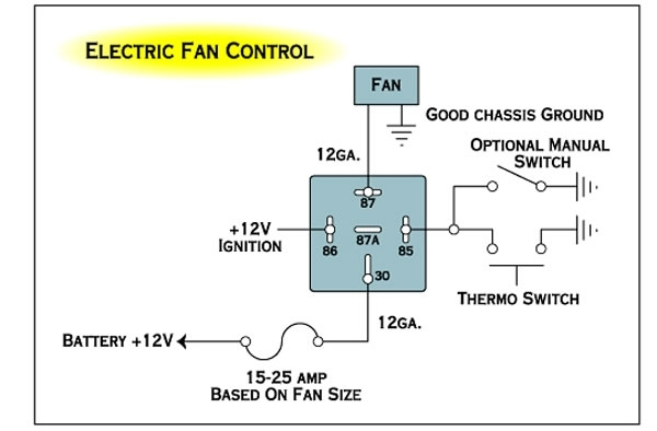 spal electric fan relay wiring diagram auto electric fan dual electric fan relay wiring diagram dual electric fan relay wiring diagram