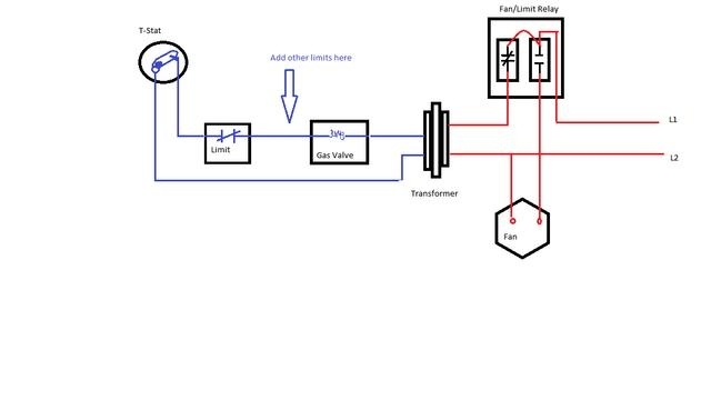 How To Rewire Furnace From Stoneage - Internachi Inspection Forum within Gas Furnace Wiring Diagram