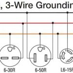 How To Wire 240 Volt Outlets And Plugs for 4 Wire 240 Volt Wiring Diagram