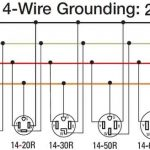 How To Wire 240 Volt Outlets And Plugs pertaining to Nema L14 30 Wiring Diagram