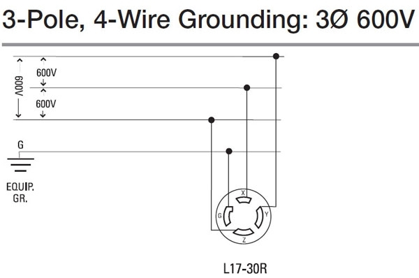 How To Wire 240 Volt Outlets And Plugs with 4 Wire 240 Volt Wiring Diagram