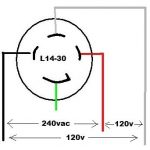 How To Wire 240V Generator Plug - Doityourself Community Forums for 4 Wire 240 Volt Wiring Diagram