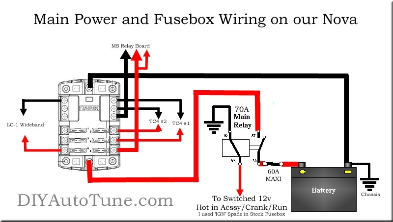 How To Wire A Fuse Box - Facbooik within How To Wire A Fuse Box Diagram