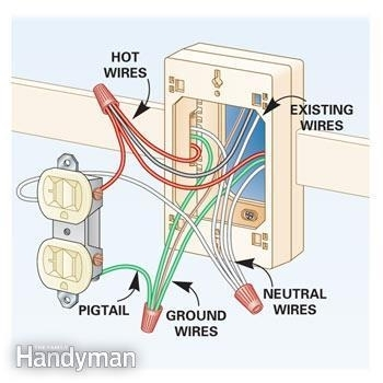How To Wire A Junction Box Diagram in How To Wire A Junction Box Diagram