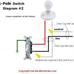 How To Wire A Light Switch Adorable Wiring Diagram For Dimmer with How To Wire A Light Switch Diagram