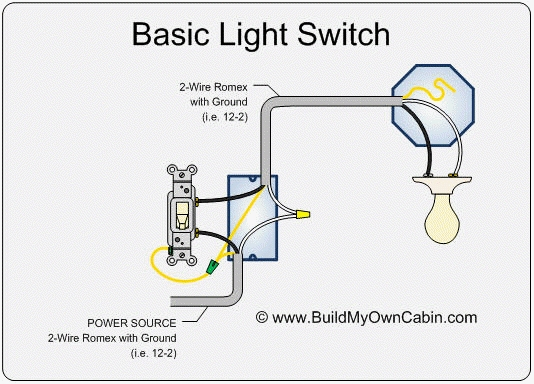 How To: Wire A Light Switch | Smartthings pertaining to How To Wire A Light Switch Diagram