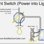 How To: Wire A Light Switch | Smartthings regarding Light Switch Wiring Diagram