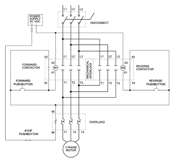 How To Wire A Motor Starter | Library.automationdirect throughout 3 Wire Stop Start Wiring Diagram