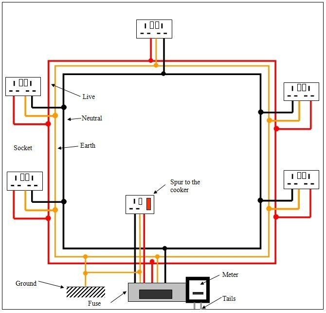 How To Wire A Ring Main Diagram for How To Wire A Ring Main Diagram