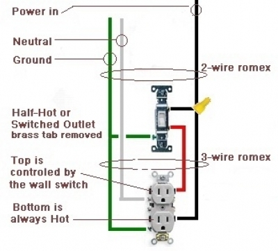 How To Wire A Switched Outlet - Half Hot Outlet inside How To Wire A Light Switch From An Outlet Diagram