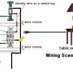 How To Wire A Switched Outlet With Wiring Diagrams intended for 120V Electrical Switch Light Wiring Diagrams