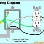 How To Wire An Electrical Outlet Wiring Diagram | House Electrical regarding Electrical Outlet Wiring Diagram