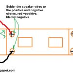 How To Wire & Install Led Reel Lighting: A Tutorial | Mom And Her with Led Strip Light Wiring Diagram