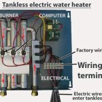 How To Wire Tankless Electric Water Heater within Electric Water Heater Wiring Diagram