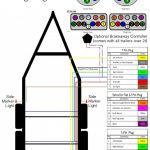How To Wire Trailer Lights 4 Way Diagram With Plug And 7 Diagram for How To Wire Trailer Lights 4 Way Diagram