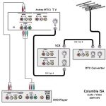 How To Wire Two Amps Together Diagram with How To Wire Two Amps Together Diagram