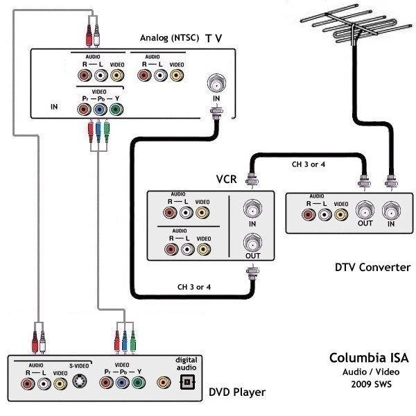 how to wire two amps together diagram with how to wire two