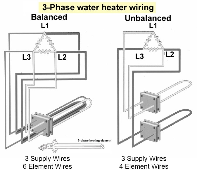 how to wire water heater thermostat intended for 3 phase