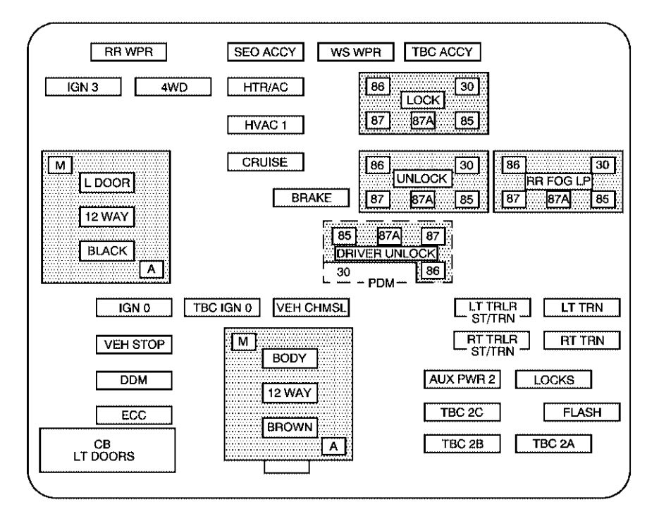 hummer h2  2006   u2013 fuse box diagram