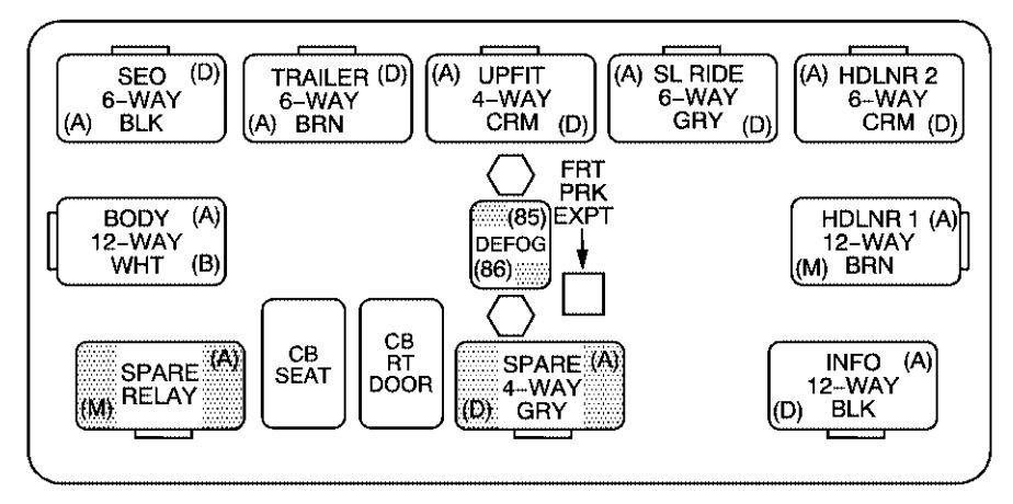 Hummer H2 (2006) – Fuse Box Diagram | Auto Genius intended for 2006 Hummer H2 Wiring Diagram