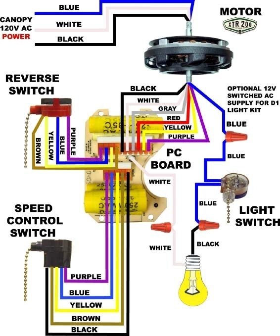 hunter ceiling fan light wiring diagram within hunter