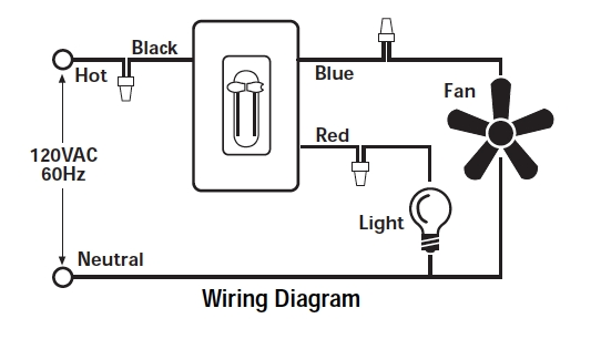 Hunter Ceiling Fan Wiring Diagram Wiring A Ceiling Fan Light in Hunter Ceiling Fan Wiring Diagram