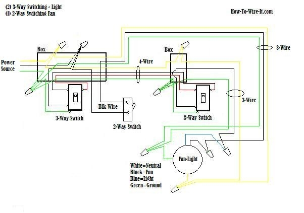 Hunter Fan Switch Wiring Diagram Wire Ceiling Fan Switch Wiring intended for Hunter Ceiling Fan Wiring Diagram