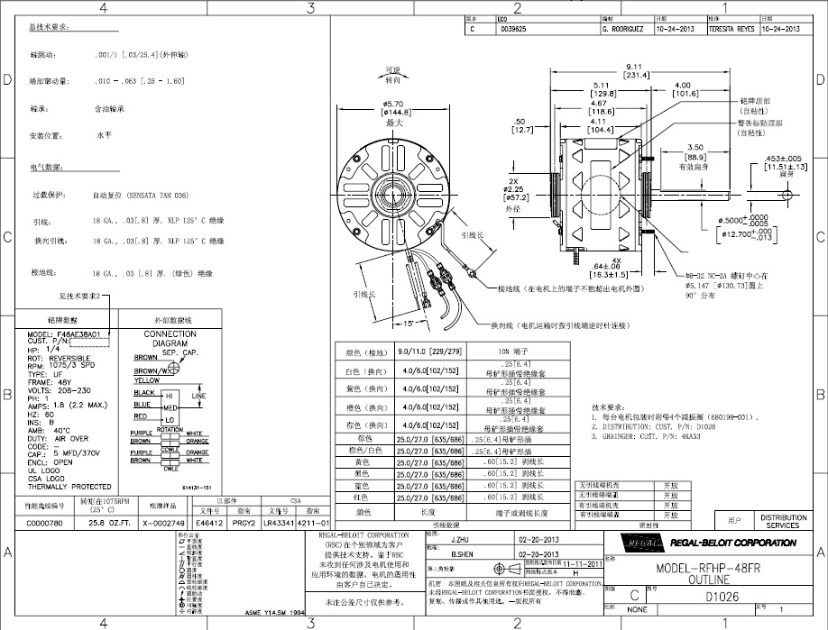 hvac blower motor wiring diagram boulderrail with regard to furnace blower motor wiring diagram hvac blower motor wiring diagram boulderrail with regard to wiring diagram for furnace blower motor at eliteediting.co