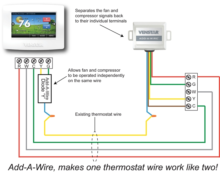 Hvac Problem Solver pertaining to Hvac Thermostat Wiring Diagram