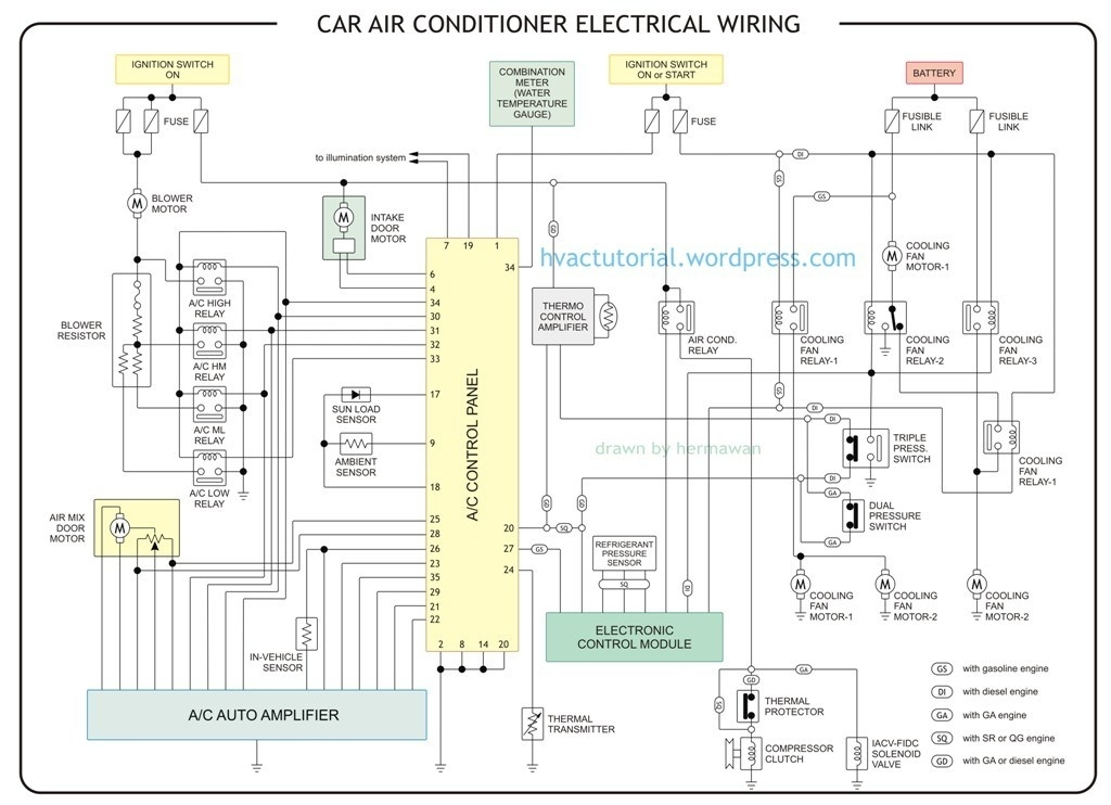 Hvac Wiring Diagram Symbols Circuit Diagram Symbol The Wiring regarding Hvac Wiring Diagram
