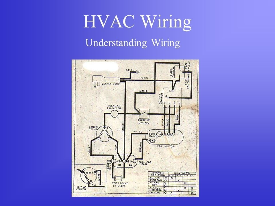 Hvac Wiring Diagrams Download with Hvac Wiring Diagrams