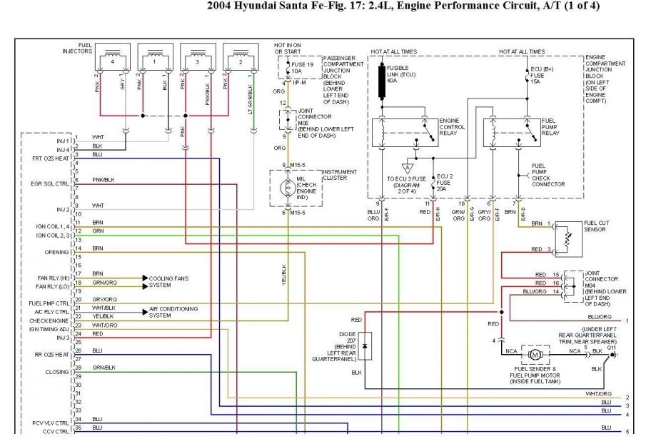 Hyundai Accent Gl Stereo Wiring Diagram With Electrical Pictures – Hyundai Wiring Diagrams