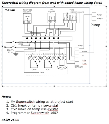 Kenmore Oasis Dryer Wiring Diagram together with Wiring Diagram For Y Plan Heating System besides Central Heating Programmer Wiring Diagram furthermore Wiring Diagram Nest moreover Drayton Central Heating Wiring Diagram. on honeywell s plan wiring diagram