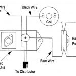 Ignition Coil Ballast Resistor Wiring Diagram regarding Ignition Coil Ballast Resistor Wiring Diagram