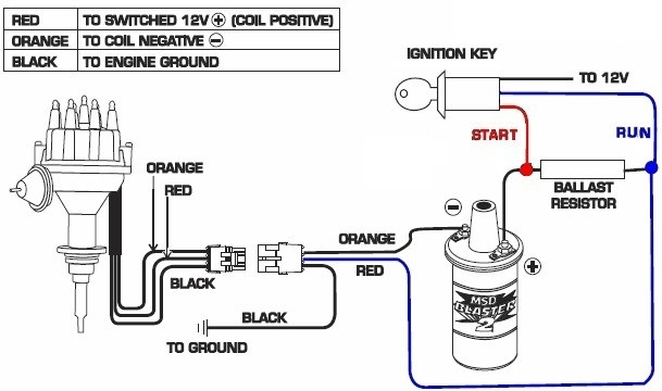 Ignition Coil Ballast Resistor Wiring Diagram Fuse Box