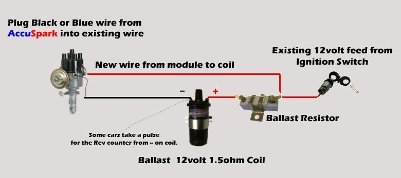 ignition coil ballast resistor wiring diagram within