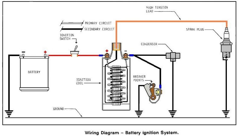 Ignition Coil Diagram. Wiring Diagram Images Database. Amornsak.co within Coil Wiring Diagram