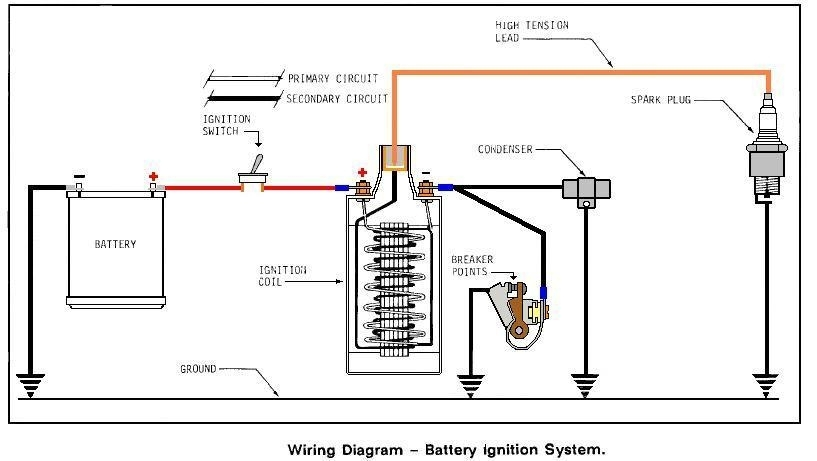 Ignition Coil Wiring Diagram with regard to Ignition Coil Wiring Diagram